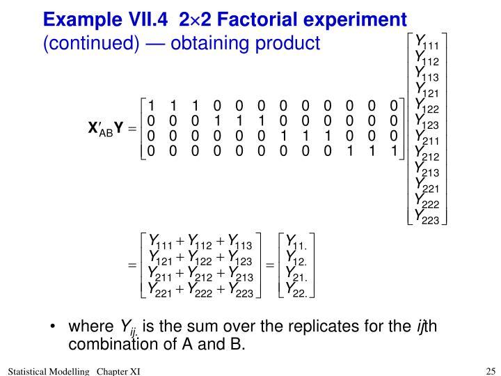 Example VII.4  2