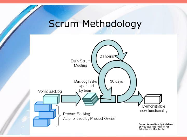 Scrum Methodology