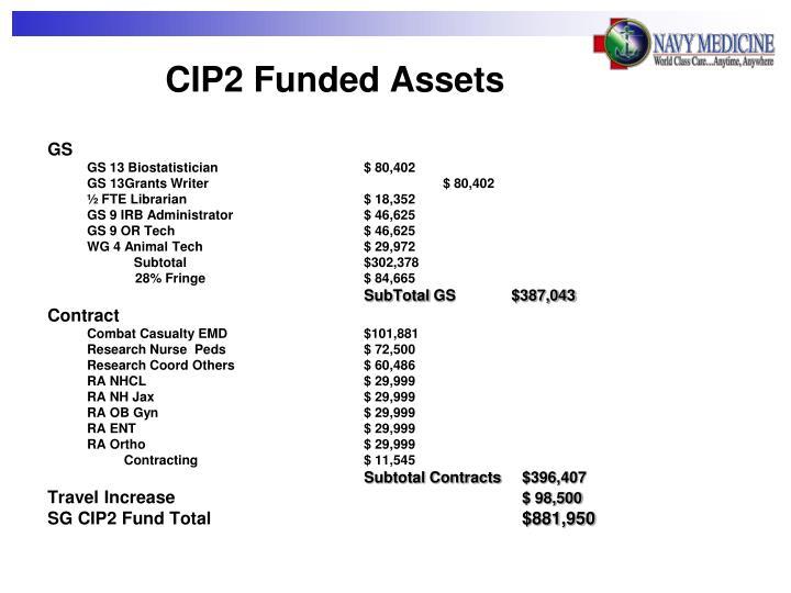 CIP2 Funded Assets