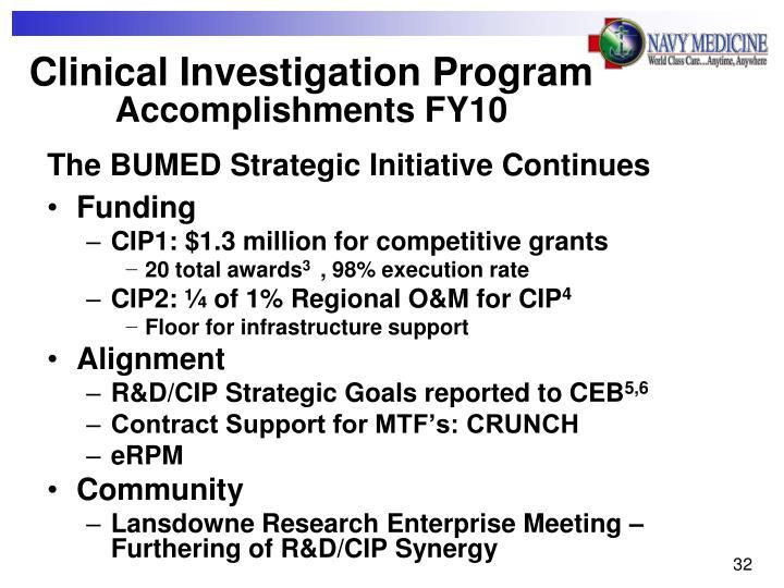 Clinical Investigation Program
