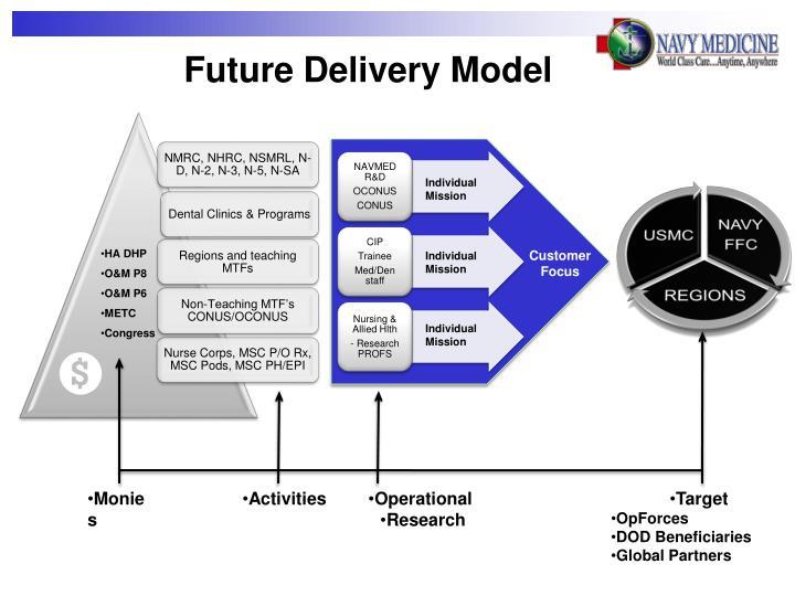 Future Delivery Model