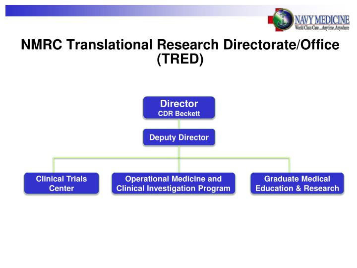 NMRC Translational Research Directorate/Office