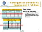 consequences of full file vs negative only i us data
