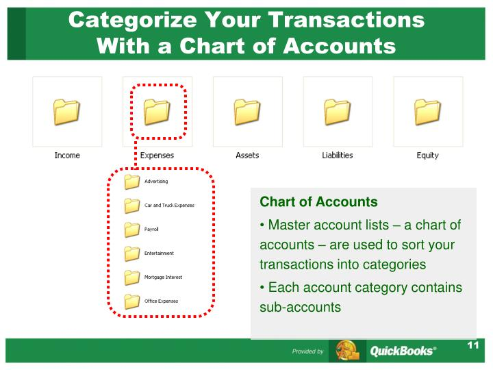 Categorize Your Transactions