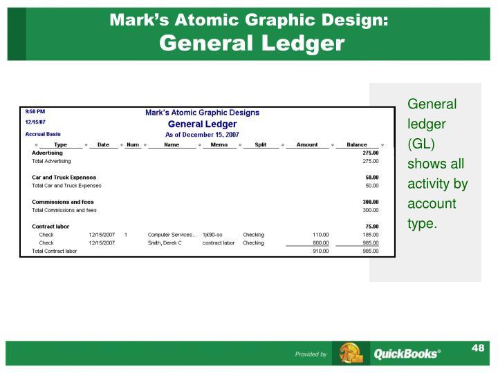 Mark's Atomic Graphic Design: