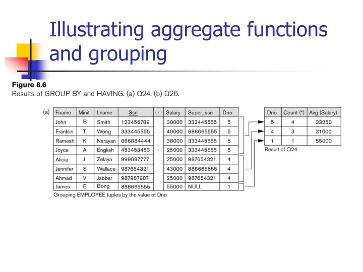 Illustrating aggregate functions and grouping