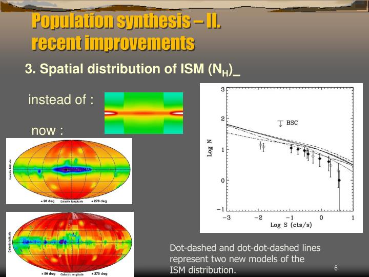 Population synthesis – II.
