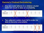gamma s chained declustering4