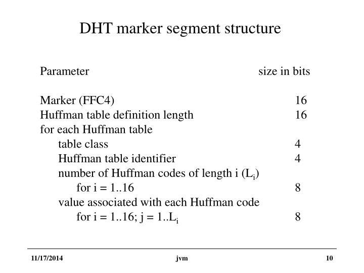 DHT marker segment structure