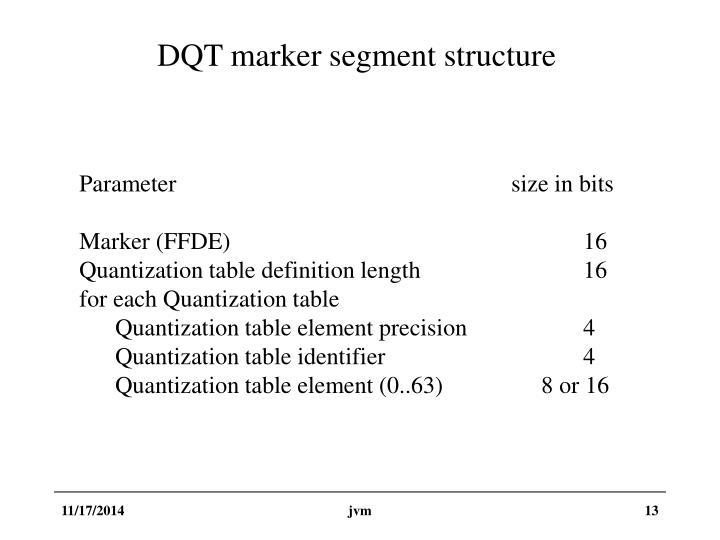 DQT marker segment structure