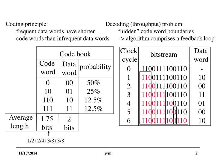 Coding principle: