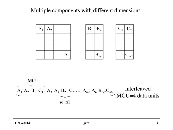 Multiple components with different dimensions