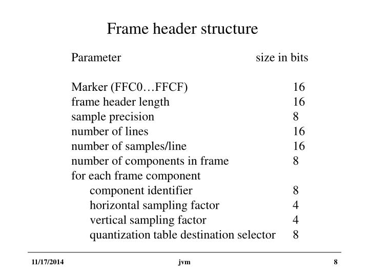 Frame header structure