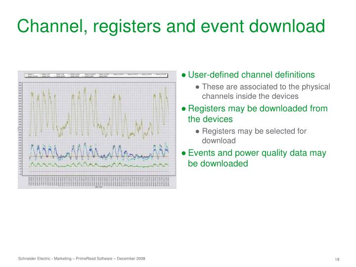 Channel, registers and event download