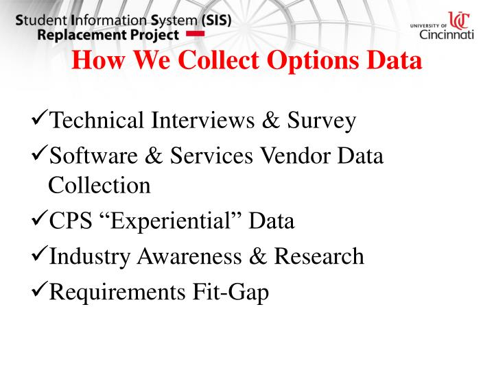 How We Collect Options Data