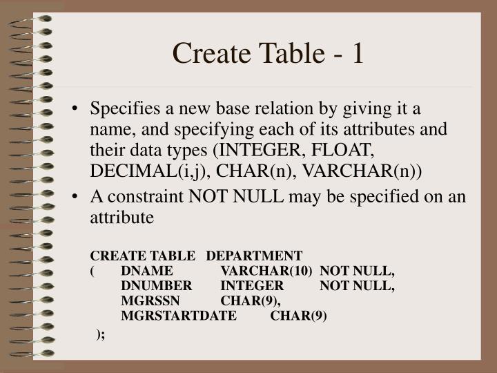 Create table 1