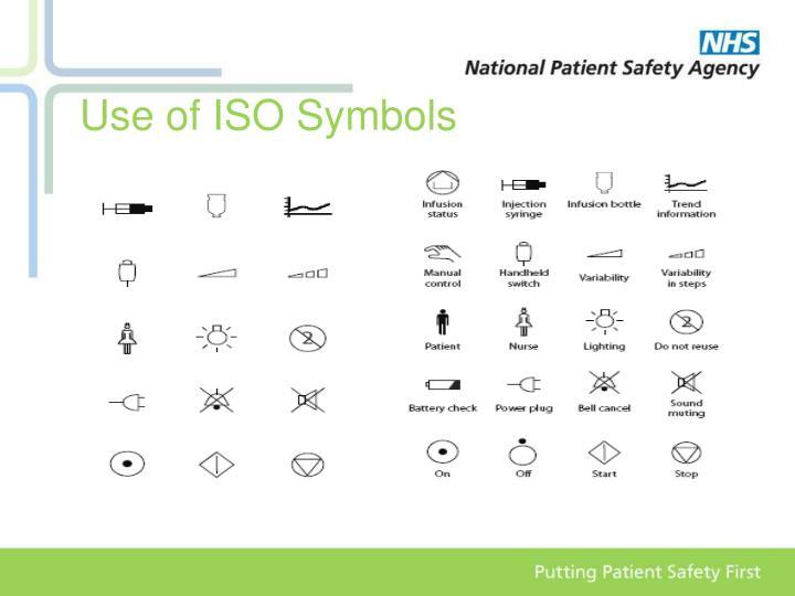 Use of ISO Symbols