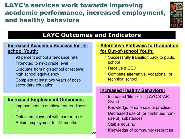 LAYC's services work towards improving academic performance, increased employment, and healthy behaviors