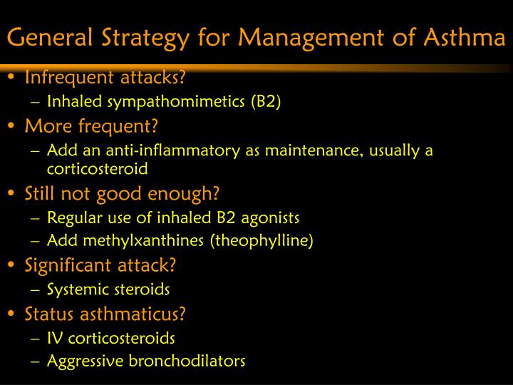 General Strategy for Management of Asthma