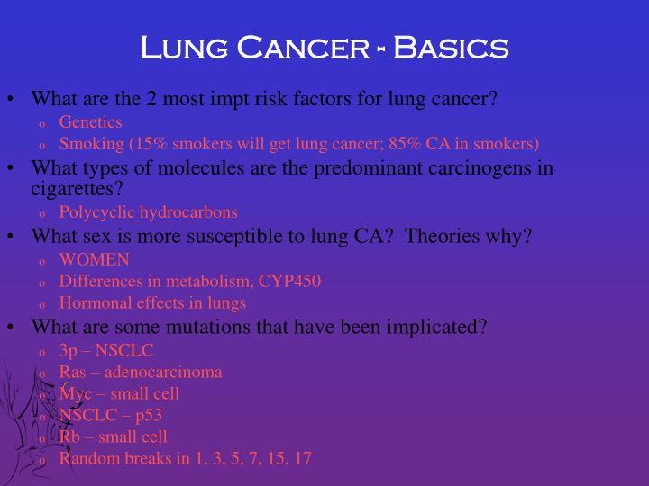 Lung Cancer - Basics