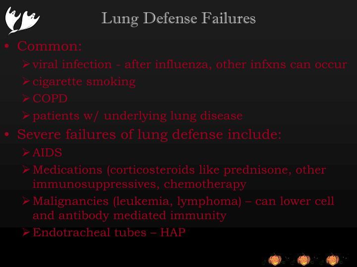Lung Defense Failures