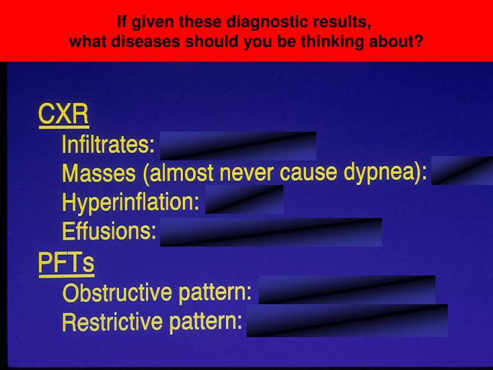 If given these diagnostic results,