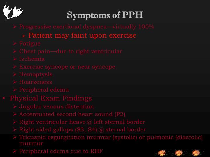 Symptoms of PPH