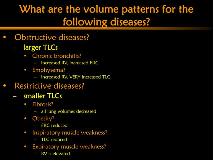 What are the volume patterns for the following diseases?