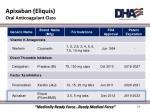 apixaban eliquis oral anticoagulant class