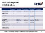 oral anticoagulants fda indications