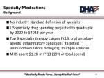 specialty medications background