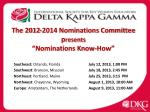 the 2012 2014 nominations committee p resents nominations know how