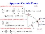 apparent coriolis force1