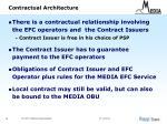 contractual architecture