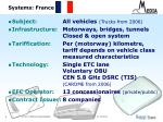 systems france