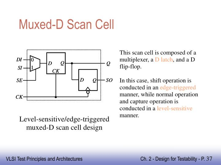 Muxed-D Scan Cell