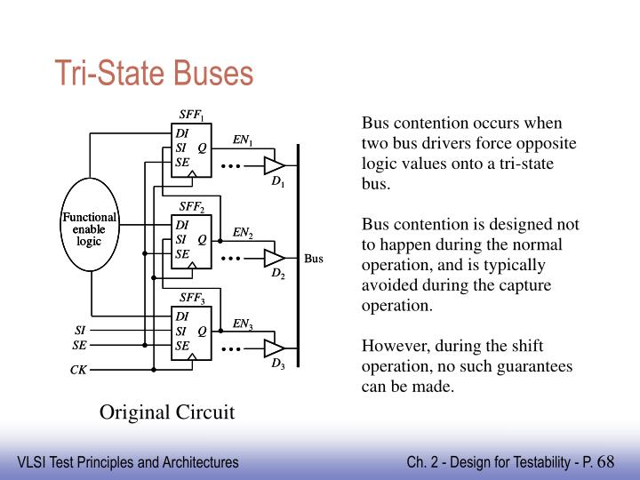 Tri-State Buses