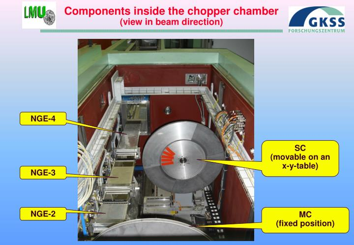 Components inside the chopper chamber