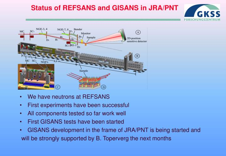 Status of REFSANS and GISANS in JRA/PNT