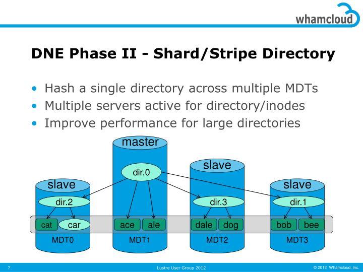 DNE Phase II - Shard/Stripe Directory