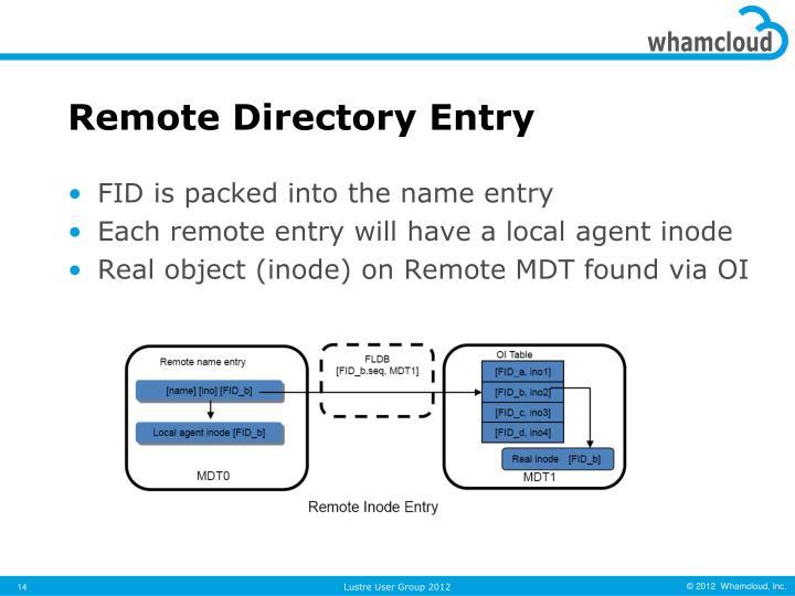 Remote Directory Entry