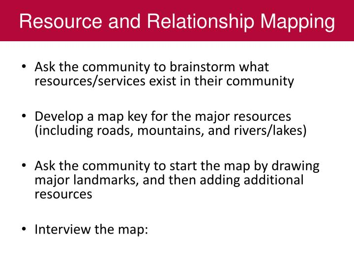 Resource and Relationship Mapping