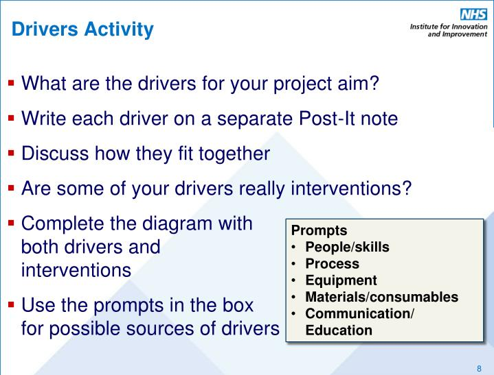 Drivers Activity