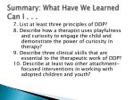 summary what have we learned can i2