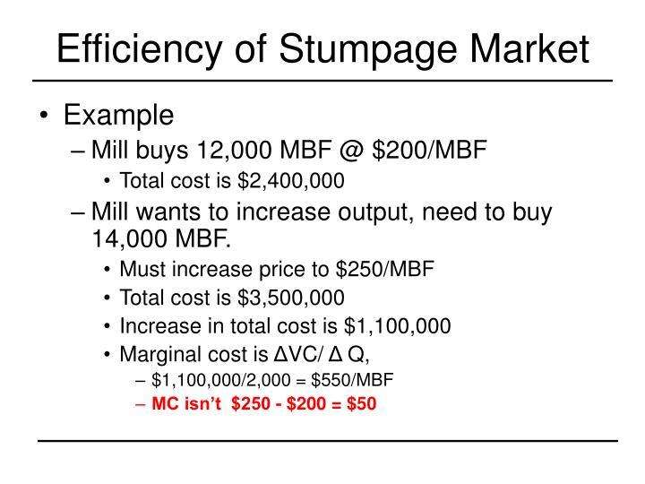 Efficiency of Stumpage Market