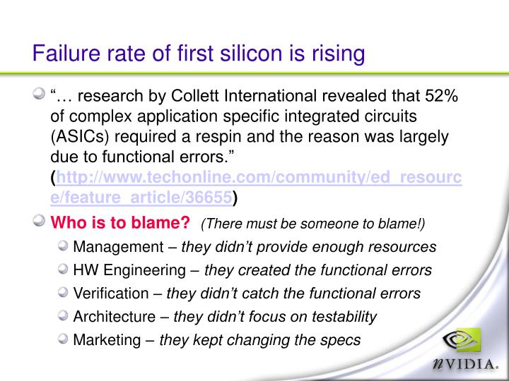Failure rate of first silicon is rising