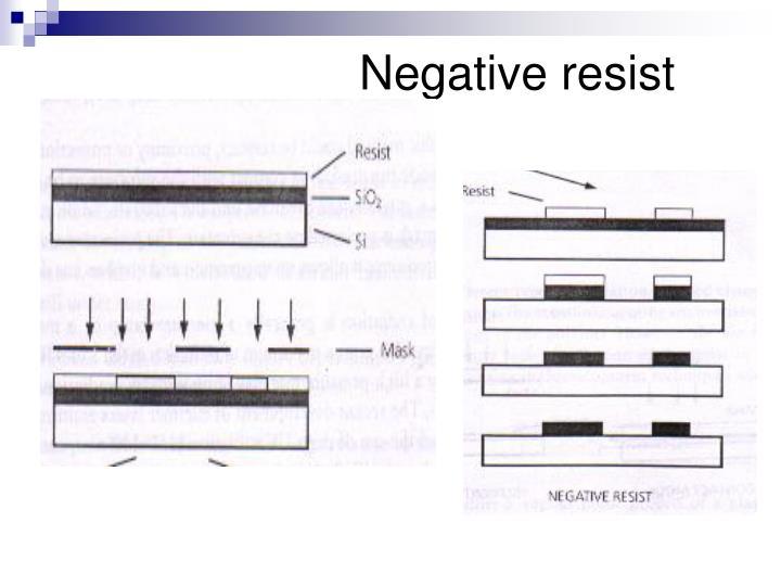 Negative resist