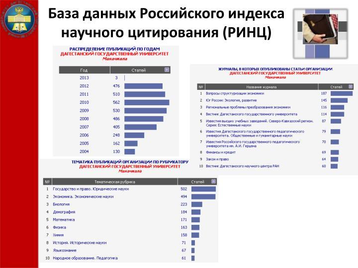 База данных Российского индекса научного цитирования (РИНЦ)
