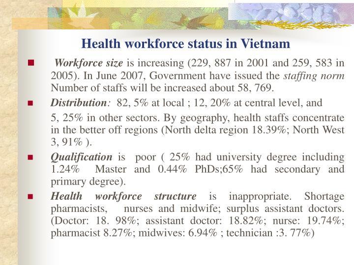 Health workforce status in Vietnam