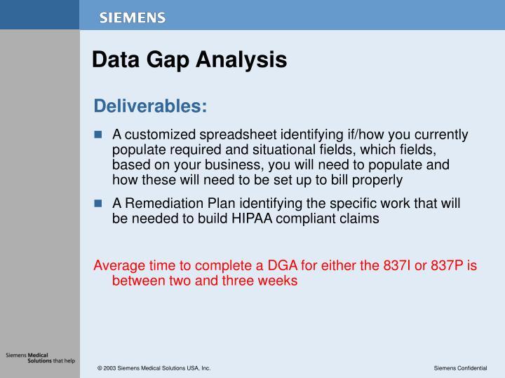 Data Gap Analysis